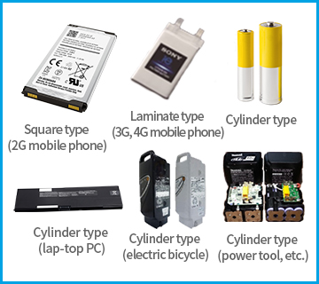 Lithium-ion batteries for consumer
